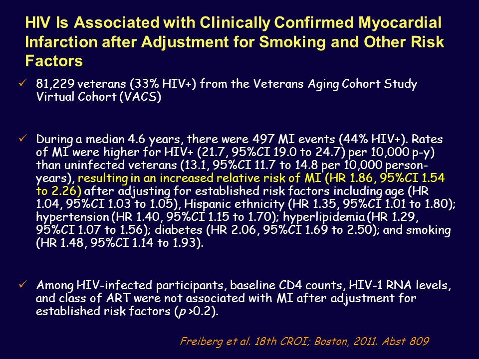 HIV Is Associated with Clinically Confirmed Myocardial Infarction after Adjustment for Smoking and Other Risk Factors 81,229 veterans (33% HIV+) from the Veterans Aging Cohort Study Virtual Cohort (VACS) During a median 4.6 years, there were 497 MI events (44% HIV+).
