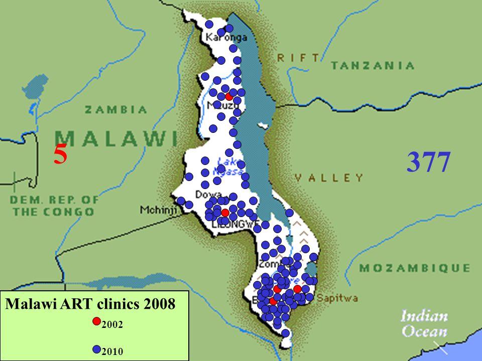 Malawi ART clinics 2008 2002 2010 5 377