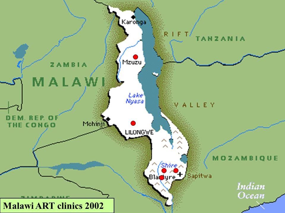 Malawi ART clinics 2002