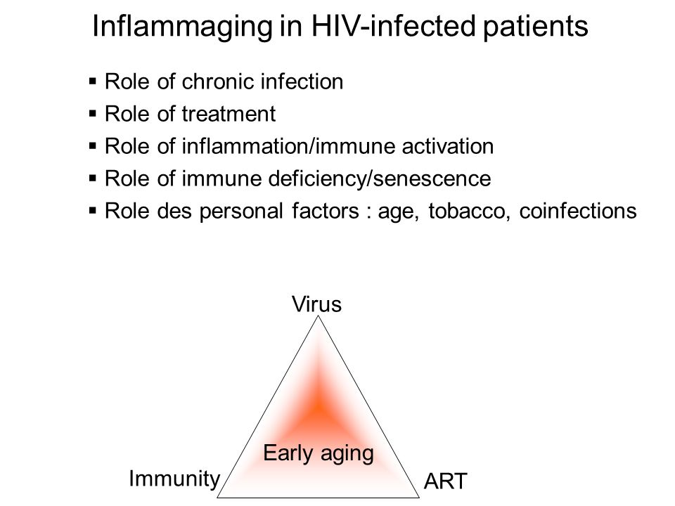 Role of chronic infection Role of treatment Role of inflammation/immune activation Role of immune deficiency/senescence Role des personal factors : ag