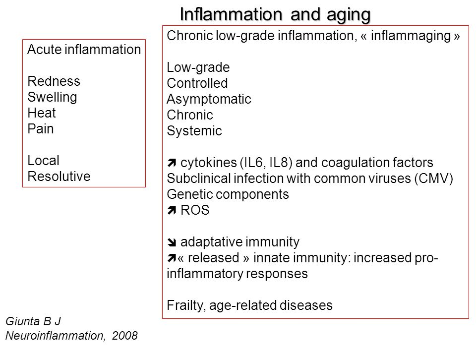 Inflammation and aging Acute inflammation Redness Swelling Heat Pain Local Resolutive Chronic low-grade inflammation, « inflammaging » Low-grade Contr