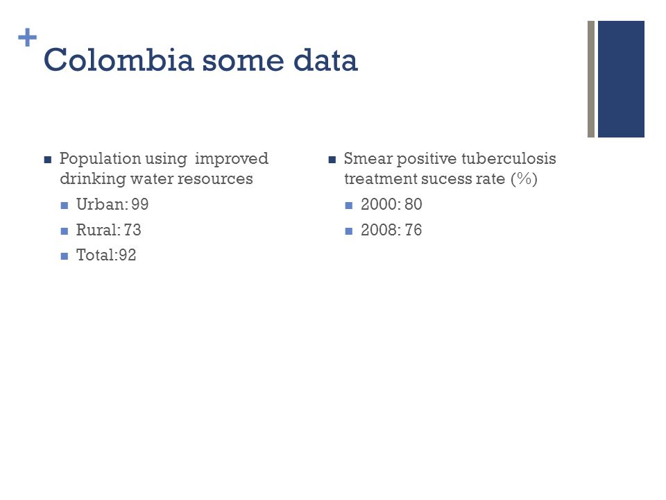 + Colombia some data Population using improved drinking water resources Urban: 99 Rural: 73 Total:92 Smear positive tuberculosis treatment sucess rate (%) 2000: 80 2008: 76
