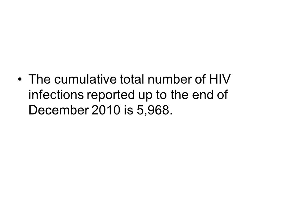 The cumulative total number of HIV infections reported up to the end of December 2010 is 5,968.