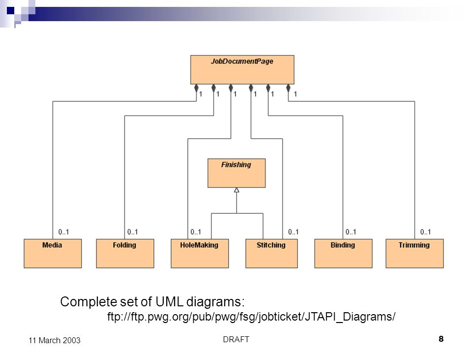 DRAFT8 11 March 2003 Complete set of UML diagrams: ftp://ftp.pwg.org/pub/pwg/fsg/jobticket/JTAPI_Diagrams/