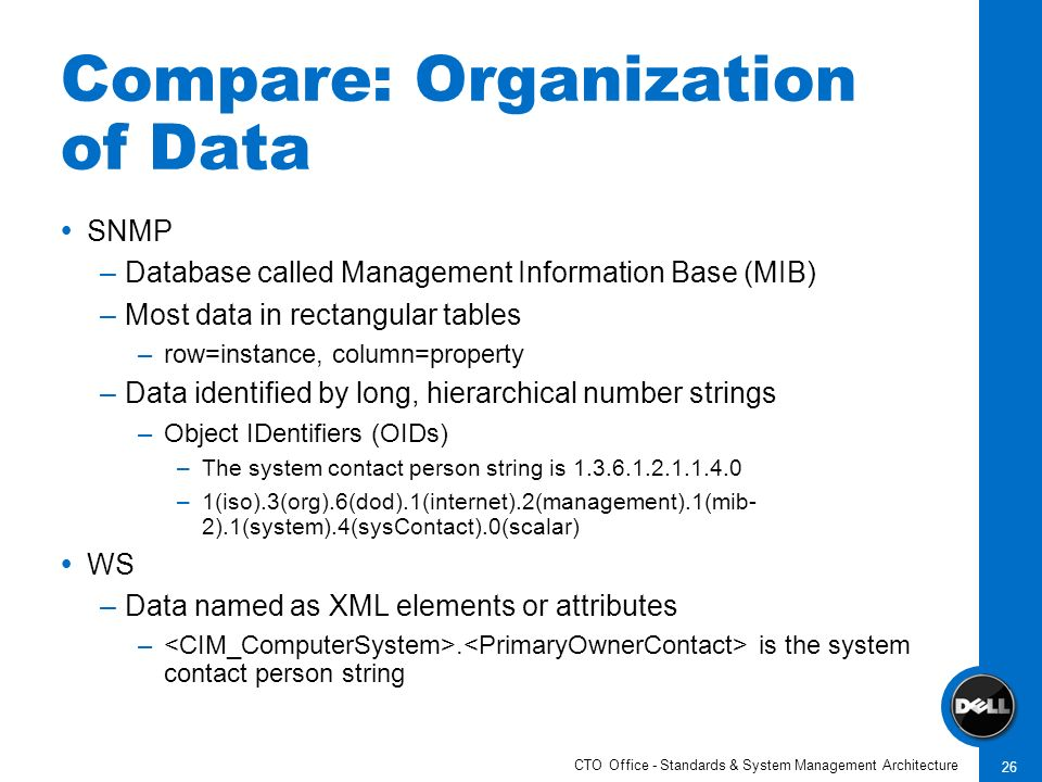 CTO Office - Standards & System Management Architecture 26 Compare: Organization of Data SNMP –Database called Management Information Base (MIB) –Most data in rectangular tables –row=instance, column=property –Data identified by long, hierarchical number strings –Object IDentifiers (OIDs) –The system contact person string is –1(iso).3(org).6(dod).1(internet).2(management).1(mib- 2).1(system).4(sysContact).0(scalar) WS –Data named as XML elements or attributes –.