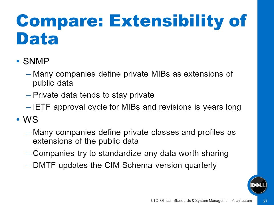 CTO Office - Standards & System Management Architecture 27 Compare: Extensibility of Data SNMP –Many companies define private MIBs as extensions of pu
