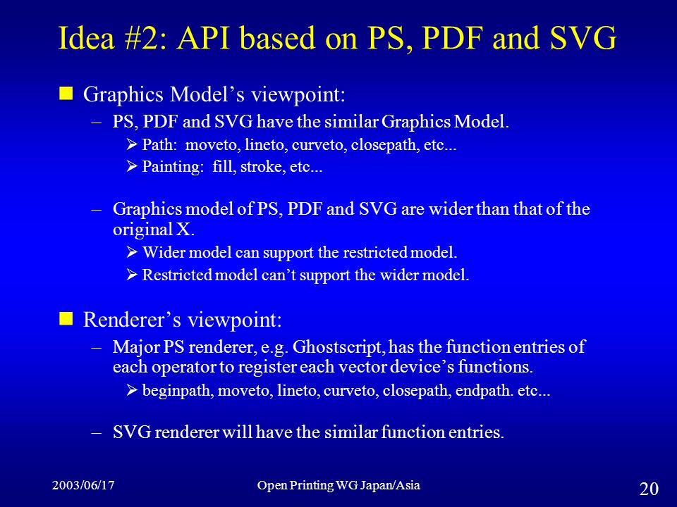 2003/06/17Open Printing WG Japan/Asia 20 Idea #2: API based on PS, PDF and SVG Graphics Models viewpoint: –PS, PDF and SVG have the similar Graphics Model.
