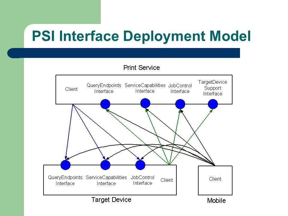 PSI Interface Deployment Model