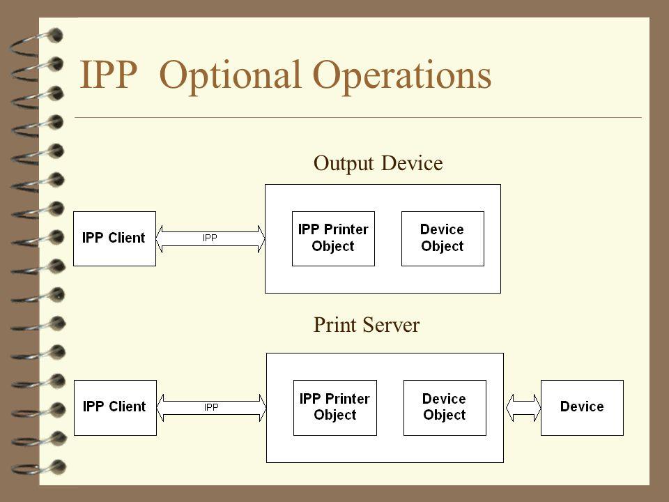 IPP Optional Operations Output Device Print Server