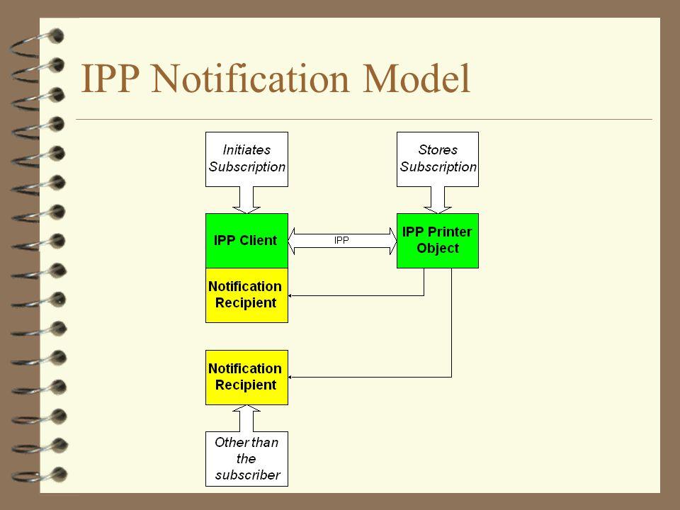 IPP Notification Model