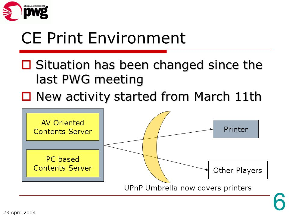 23 April 2004 6 CE Print Environment AV Oriented Contents Server PC based Contents Server Printer Other Players Situation has been changed since the last PWG meeting Situation has been changed since the last PWG meeting New activity started from March 11th New activity started from March 11th UPnP Umbrella now covers printers