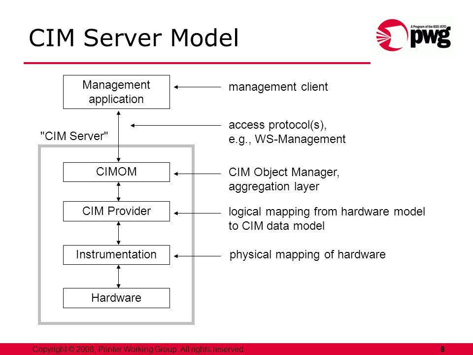 8Copyright © 2008, Printer Working Group. All rights reserved. CIM Server Model CIMOM CIM Provider Instrumentation Hardware Management application log