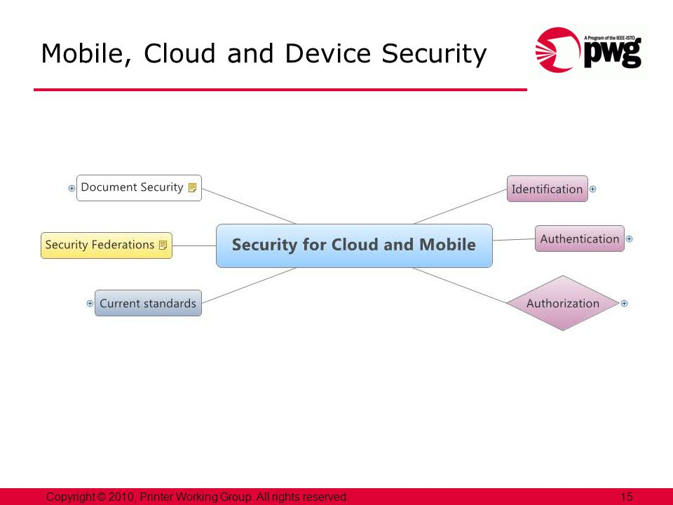 15Copyright © 2010, Printer Working Group. All rights reserved. Mobile, Cloud and Device Security