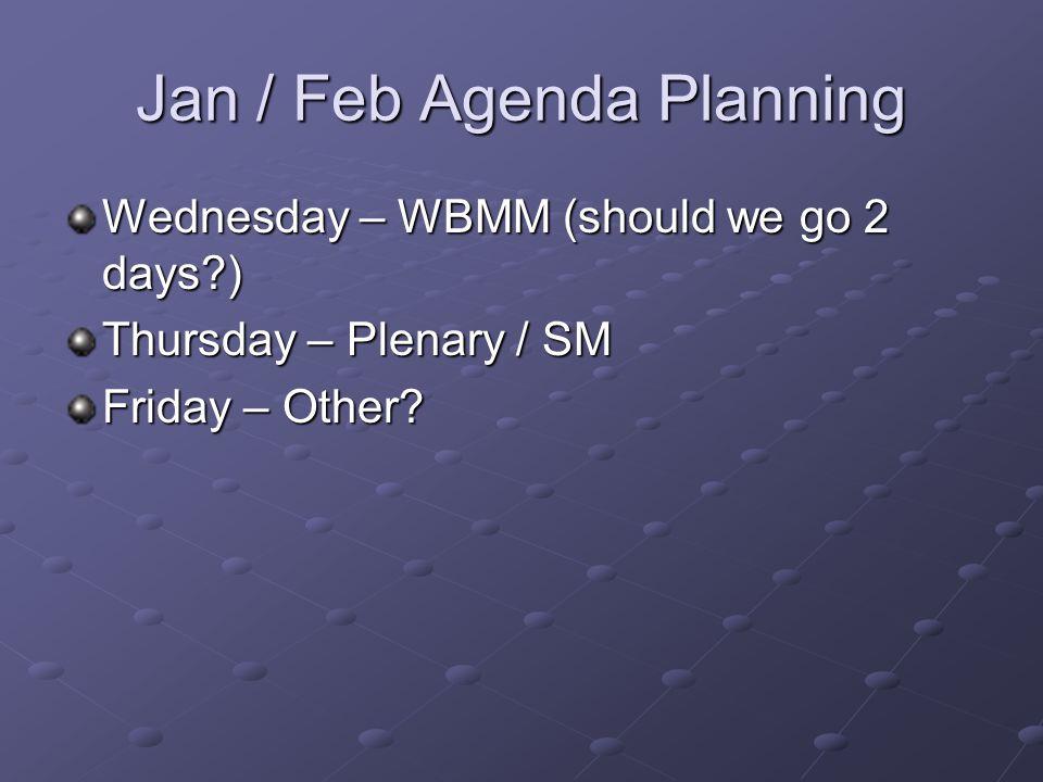 Jan / Feb Agenda Planning Wednesday – WBMM (should we go 2 days ) Thursday – Plenary / SM Friday – Other