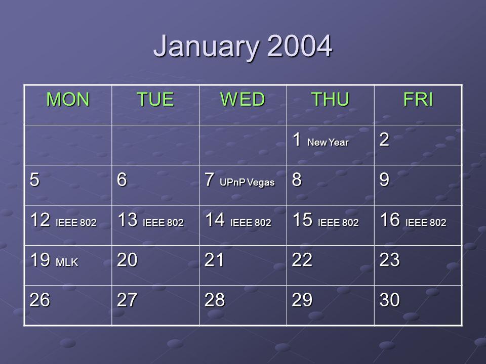 January 2004 MONTUEWEDTHUFRI 1 New Year 2 56 7 UPnP Vegas 89 12 IEEE 802 13 IEEE 802 14 IEEE 802 15 IEEE 802 16 IEEE 802 19 MLK 20212223 2627282930