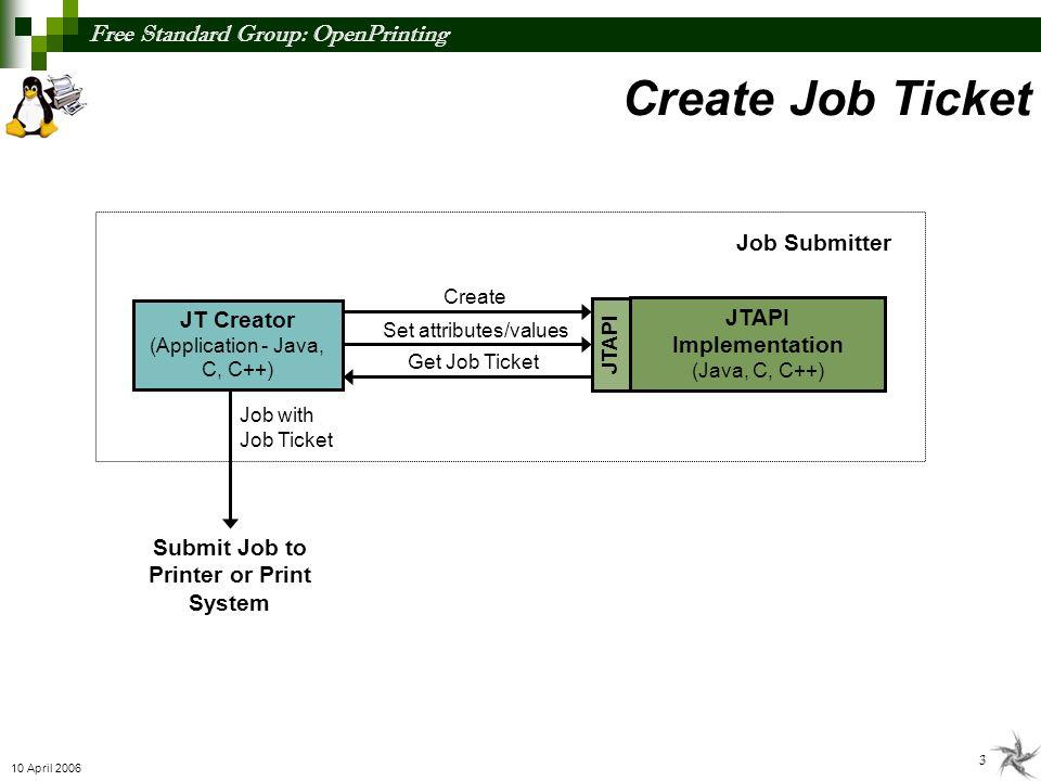 Free Standard Group: OpenPrinting 4 10 April 2006 Consume/Modify Job Ticket Technical Review Print System (Java, C, C++) JTAPI Implementation (Java, C, C++) JTAPI Create from Job Ticket Get Job Ticket Submit Job to Printer Print System Get attributes/values Set attributes/values Job from Submitter Job with Job Ticket Job without Job Ticket