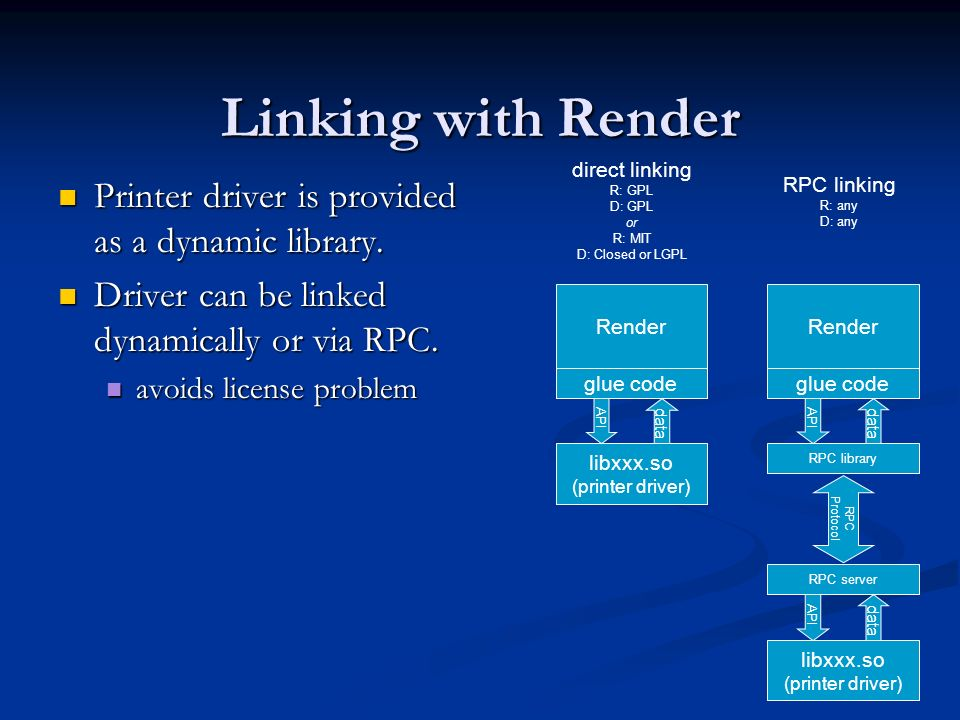 Linking with Render Printer driver is provided as a dynamic library. Printer driver is provided as a dynamic library. Driver can be linked dynamically