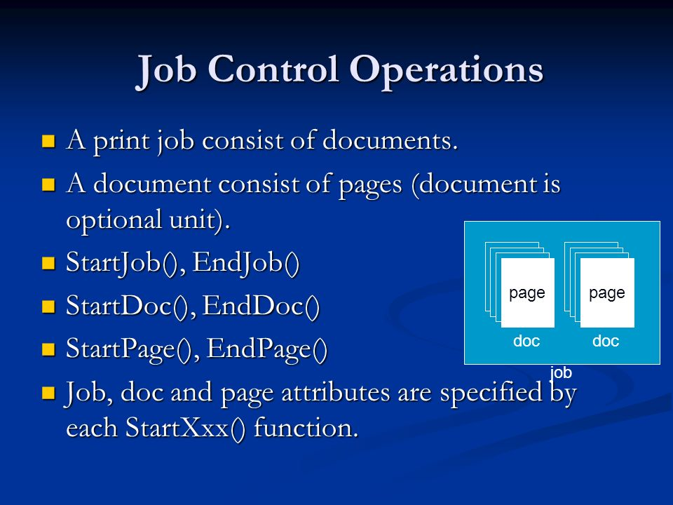 Job Control Operations A print job consist of documents. A print job consist of documents. A document consist of pages (document is optional unit). A
