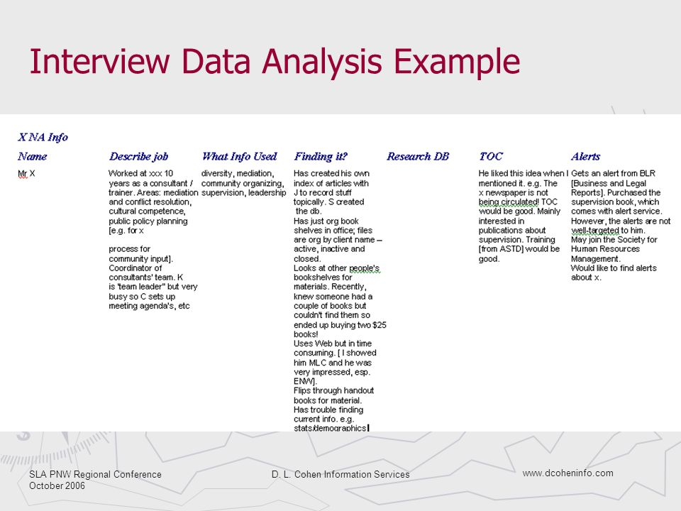www.dcoheninfo.com SLA PNW Regional Conference October 2006 D. L. Cohen Information Services Interview Data Analysis Example