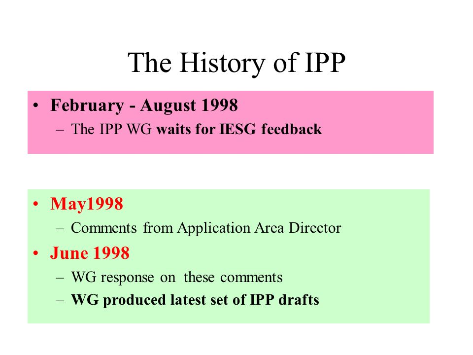 The History of IPP February - August 1998 –The IPP WG waits for IESG feedback May1998 –Comments from Application Area Director June 1998 –WG response on these comments –WG produced latest set of IPP drafts