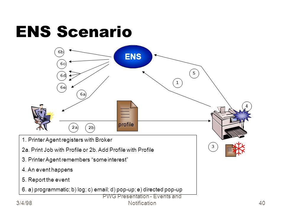 3/4/98 PWG Presentation - Events and Notification40 ENS Scenario 12a2b3456a6b6c6d6e 1.