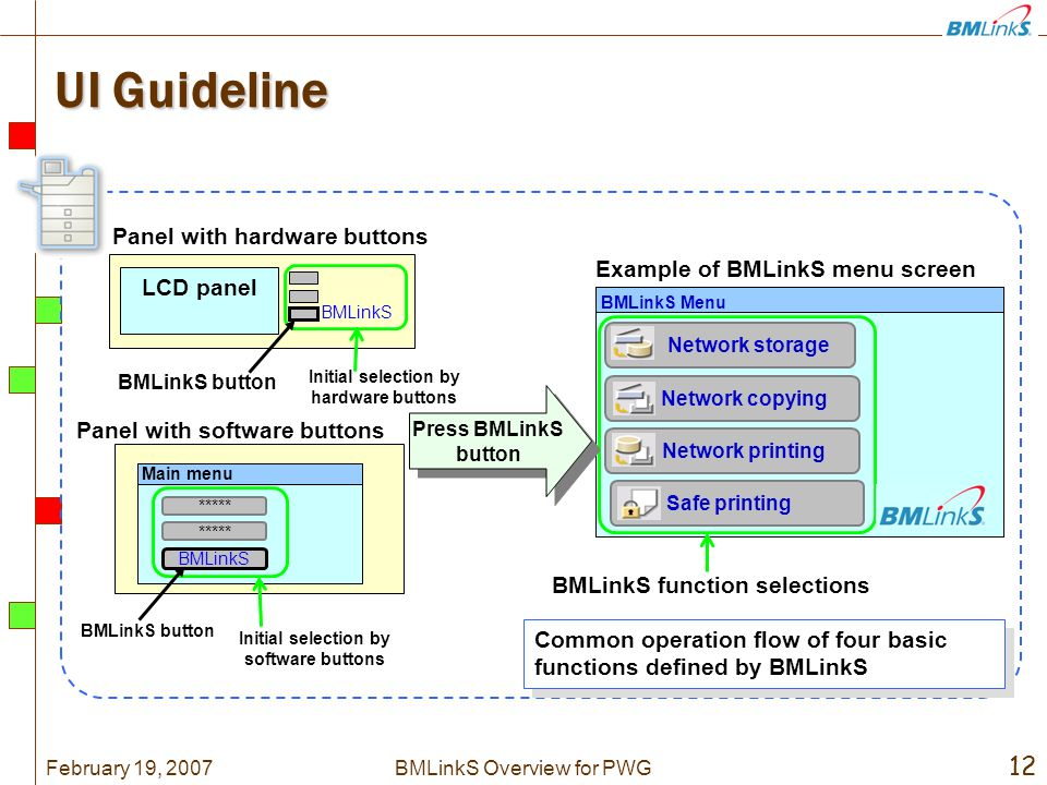 February 19, 2007 12 BMLinkS Overview for PWG UI Guideline LCD panel BMLinkS Initial selection by hardware buttons Main menu ***** BMLinkS Initial selection by software buttons BMLinkS Menu BMLinkS function selections Panel with hardware buttons Panel with software buttons Press BMLinkS button Press BMLinkS button Example of BMLinkS menu screen BMLinkS button Network storage Network copying Network printingSafe printing Common operation flow of four basic functions defined by BMLinkS