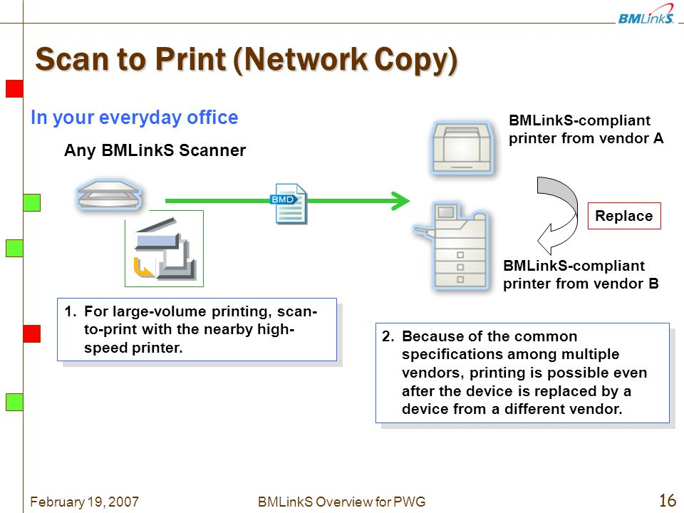 February 19, 2007 16 BMLinkS Overview for PWG Scan to Print (Network Copy) 1.For large-volume printing, scan- to-print with the nearby high- speed printer.