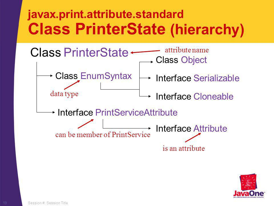 Session #, Session Title19 javax.print.attribute.standard Class PrinterState (hierarchy) Class PrinterState Class EnumSyntax Interface PrintServiceAttribute Interface Attribute Class Object Interface Serializable Interface Cloneable data type attribute name can be member of PrintService is an attribute