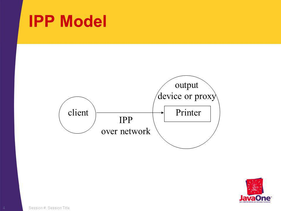 Session #, Session Title4 IPP Model output device or proxy Printerclient IPP over network