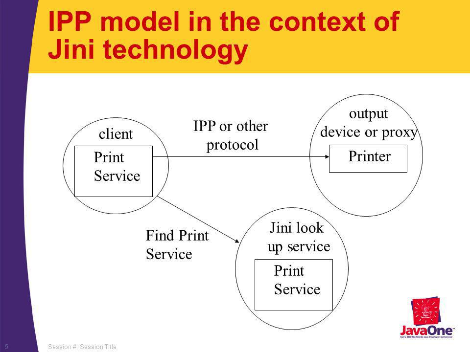 Session #, Session Title5 IPP model in the context of Jini technology output device or proxy Printer client IPP or other protocol Print Service Jini look up service Print Service Find Print Service