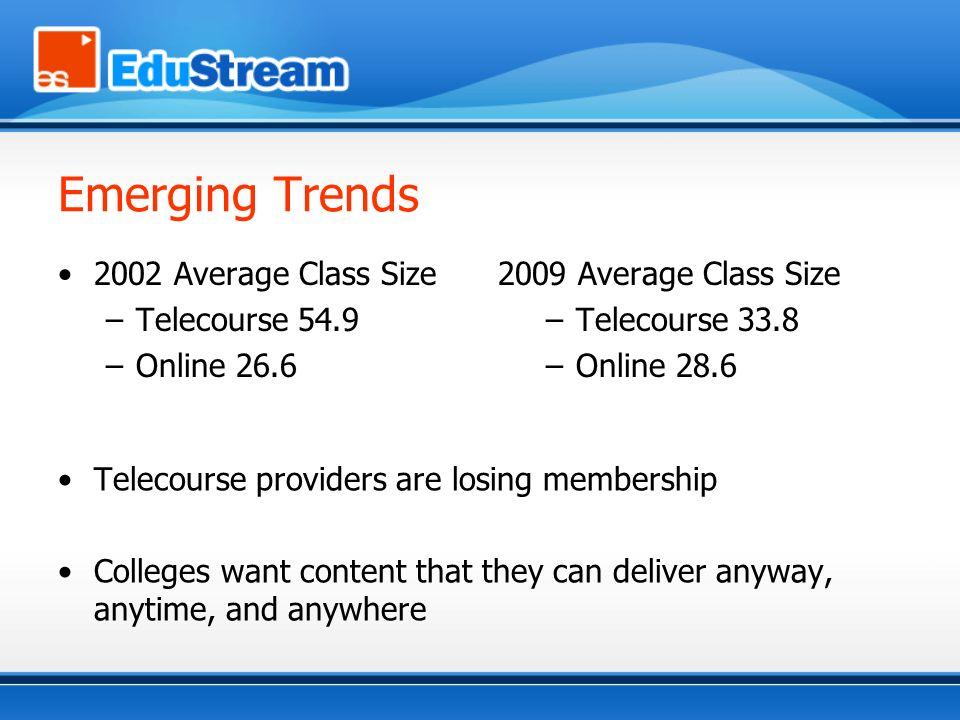 Emerging Trends 2002 Average Class Size –Telecourse 54.9 –Online 26.6 2009 Average Class Size –Telecourse 33.8 –Online 28.6 Telecourse providers are l