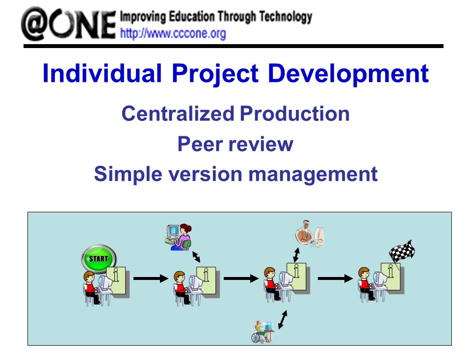 Individual Project Development Centralized Production Peer review Simple version management
