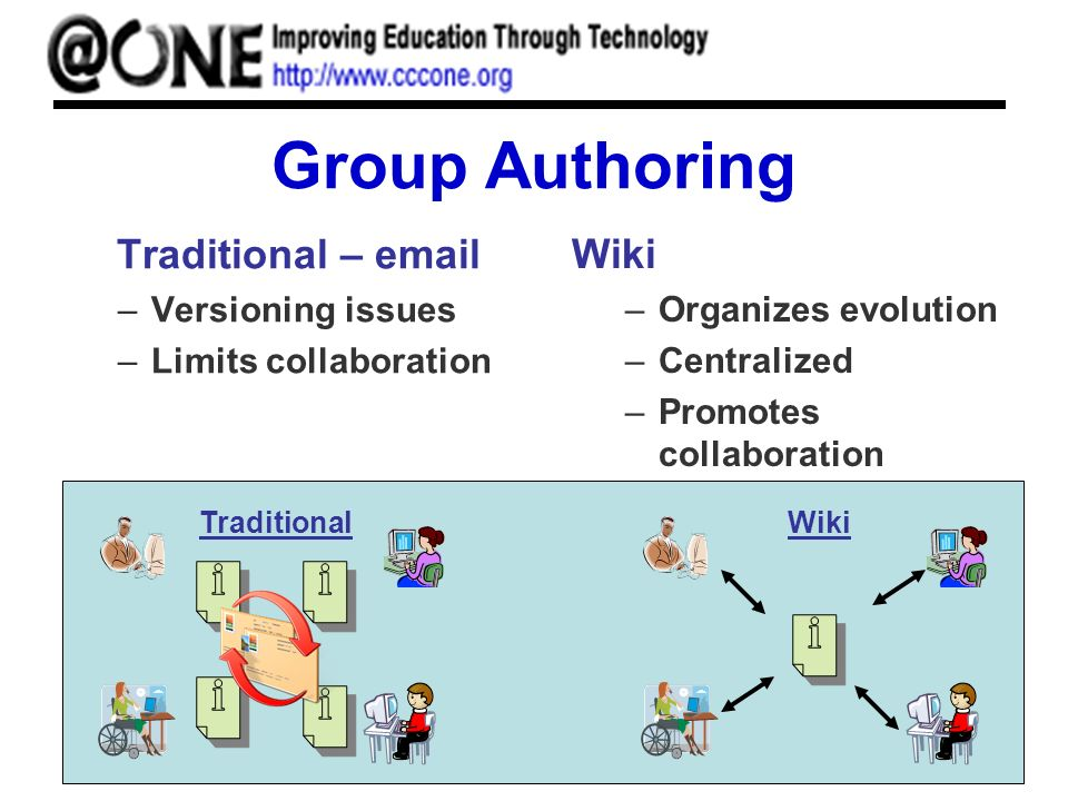 Group Authoring Traditional – email –Versioning issues –Limits collaboration TraditionalWiki –Organizes evolution –Centralized –Promotes collaboration