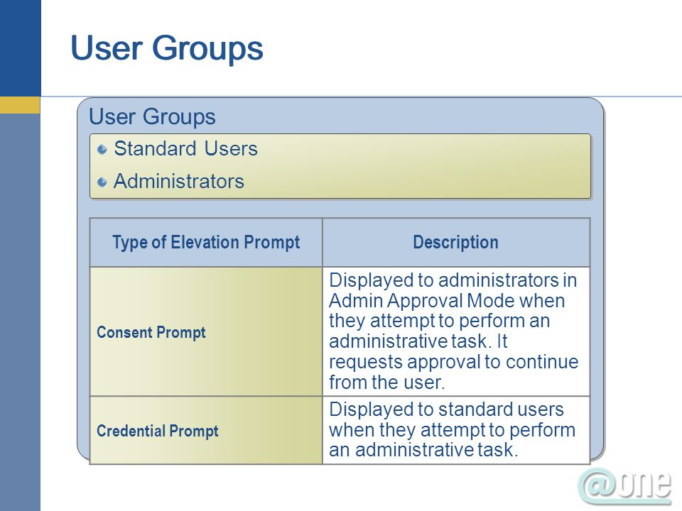 User Groups Standard Users Administrators Standard Users Administrators Type of Elevation PromptDescription Consent Prompt Displayed to administrators in Admin Approval Mode when they attempt to perform an administrative task.