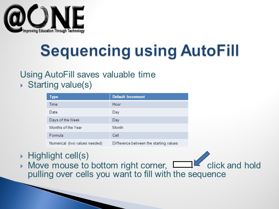 Using AutoFill saves valuable time Starting value(s) Highlight cell(s) Move mouse to bottom right corner, click and hold pulling over cells you want to fill with the sequence TypeDefault Increment TimeHour DateDay Days of the WeekDay Months of the YearMonth FormulaCell Numerical (two values needed)Difference between the starting values