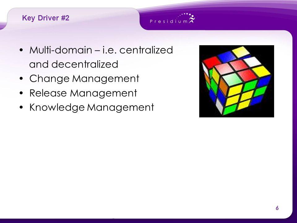 6 Key Driver #2 Multi-domain – i.e.