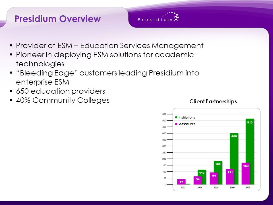 7 Presidium Overview Client Partnerships Accounts Provider of ESM – Education Services Management Pioneer in deploying ESM solutions for academic technologies Bleeding Edge customers leading Presidium into enterprise ESM 650 education providers 40% Community Colleges