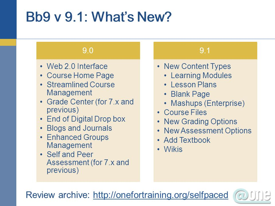 Bb9 v 9.1: Whats New? 9.0 Web 2.0 Interface Course Home Page Streamlined Course Management Grade Center (for 7.x and previous) End of Digital Drop box