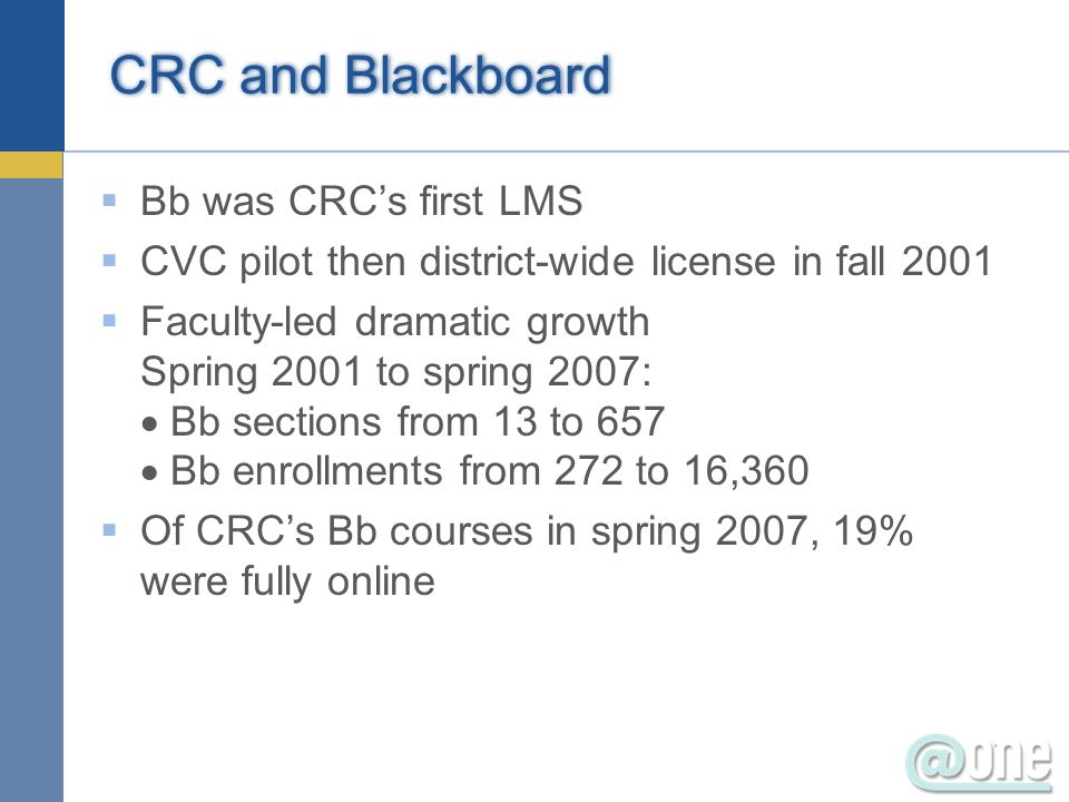 A Question for the Audience Has your institution been using the same LMS for more than five years?