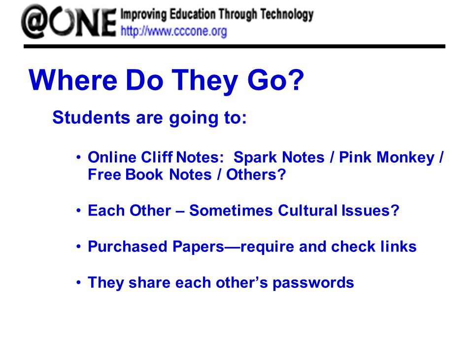 Where Do They Go? Students are going to: Online Cliff Notes: Spark Notes / Pink Monkey / Free Book Notes / Others? Each Other – Sometimes Cultural Iss