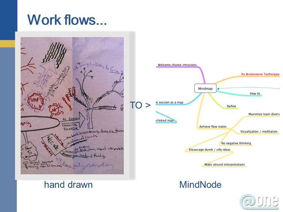 28 Work flows... TO > hand drawnMindNode