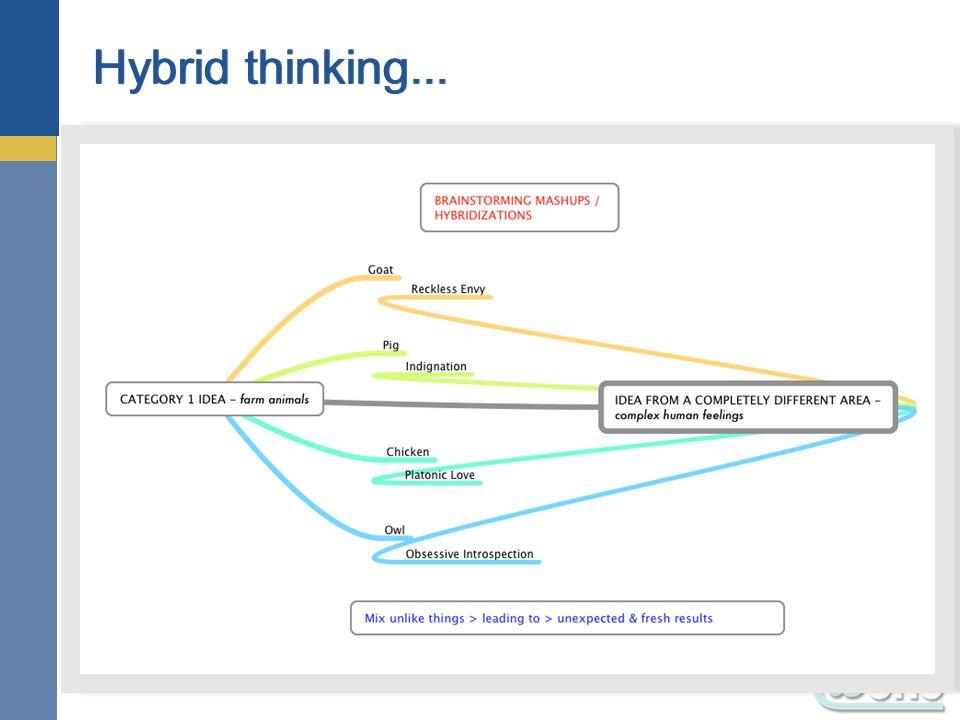 42 Hybrid thinking...