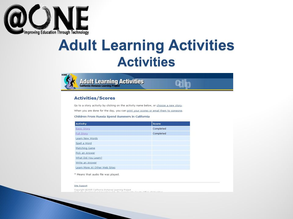 Adult Learning Activities Activities