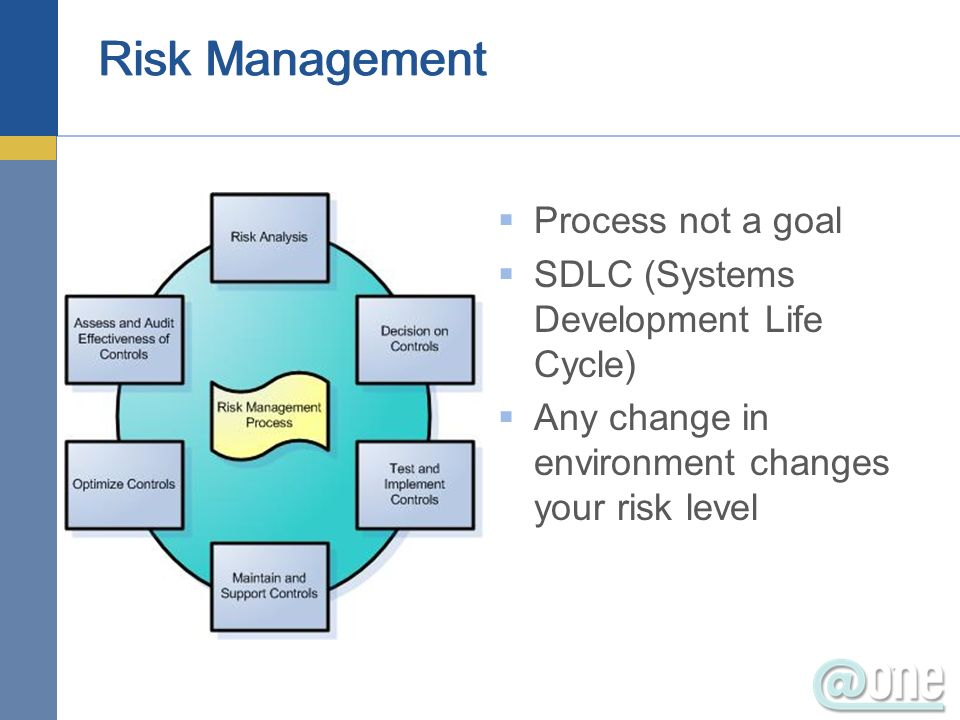 Process not a goal SDLC (Systems Development Life Cycle) Any change in environment changes your risk level