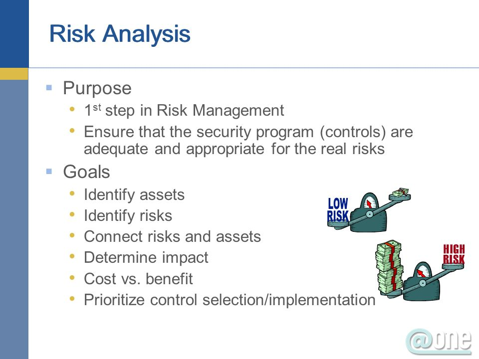 Purpose 1 st step in Risk Management Ensure that the security program (controls) are adequate and appropriate for the real risks Goals Identify assets