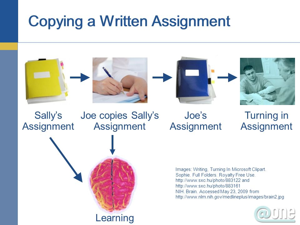 Copying a Written Assignment Learning Sallys Assignment Turning in Assignment Joes Assignment Joe copies Sallys Assignment Images: Writing, Turning In