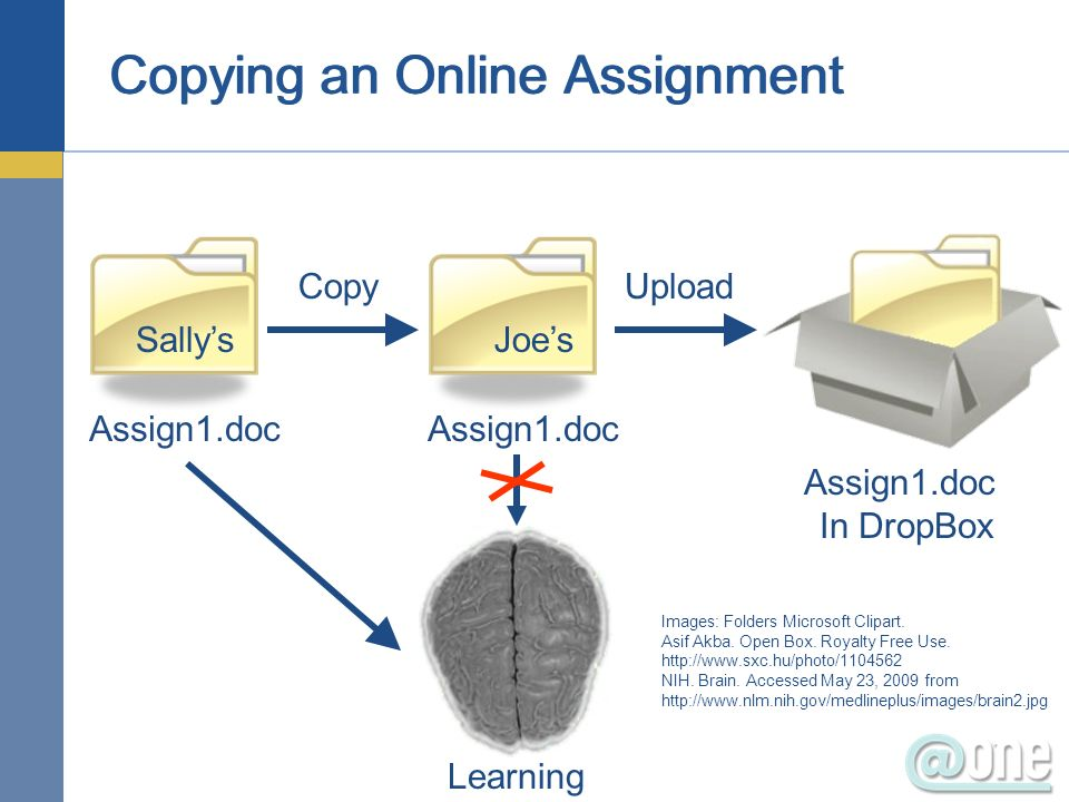 Copying an Online Assignment Assign1.doc In DropBox CopyUpload Learning SallysJoes Images: Folders Microsoft Clipart. Asif Akba. Open Box. Royalty Fre