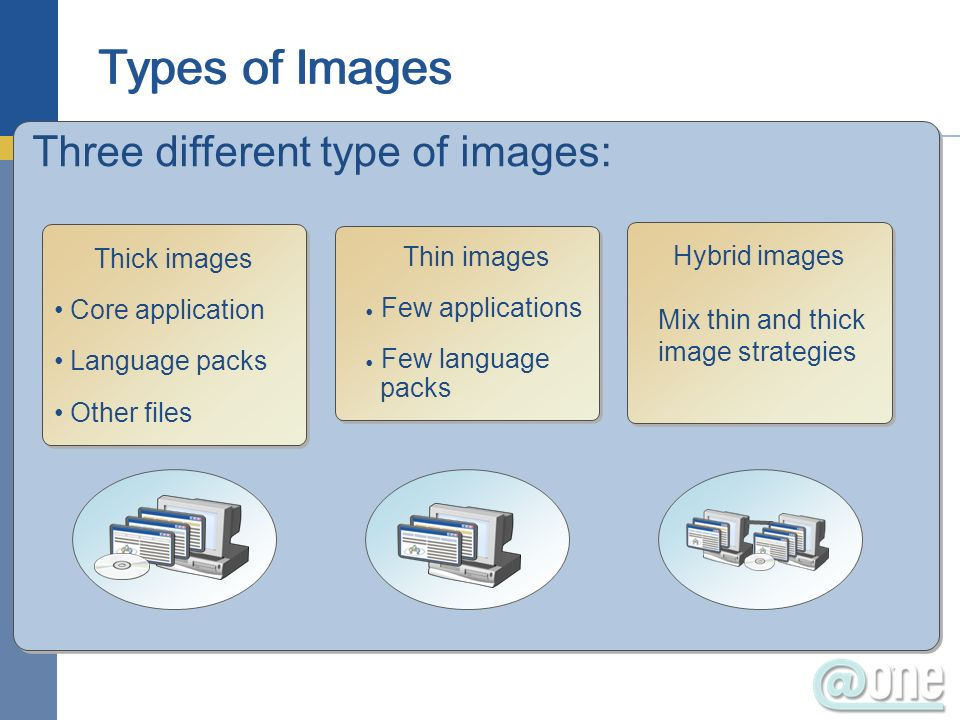 Three different type of images: Thin images Few applications Few language packs Thin images Few applications Few language packs Thick images Core appl