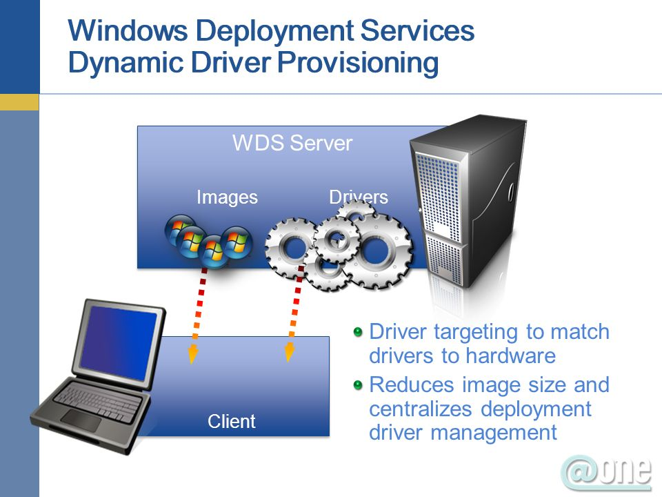 Client WDS Server ImagesDrivers WDS Server ImagesDrivers Driver targeting to match drivers to hardware Reduces image size and centralizes deployment d