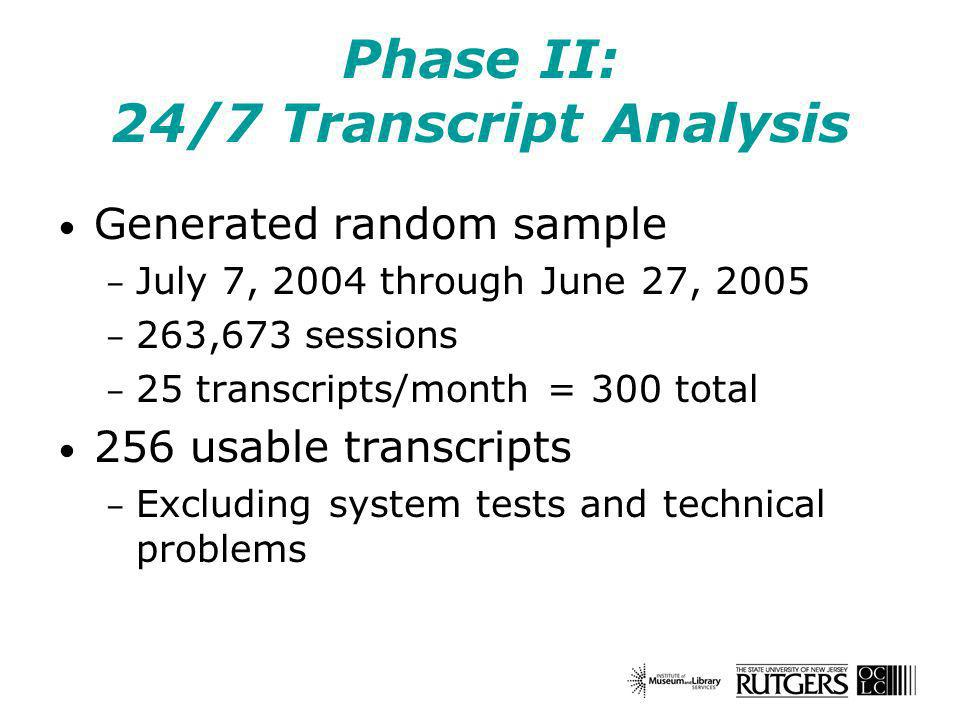 Phase II: 24/7 Transcript Analysis Generated random sample – July 7, 2004 through June 27, 2005 – 263,673 sessions – 25 transcripts/month = 300 total 256 usable transcripts – Excluding system tests and technical problems